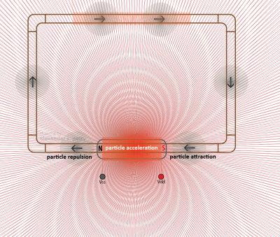 Meyer's Gas Core Transformer
